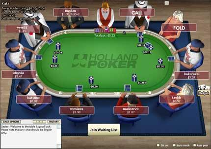 Holland Poker Pokertafel